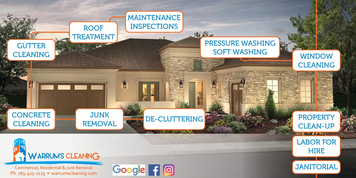Diagram of home services